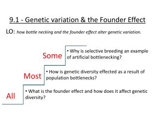 9.1 - Genetic  variation & the Founder Effect