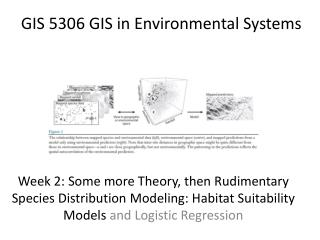 GIS 5306 GIS in Environmental Systems