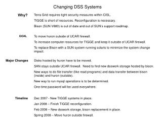 Changing DSS Systems