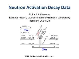 Neutron Activation Decay Data