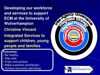 Developing our workforce and services to support ECM at the University of Wolverhampton Christine Vincent