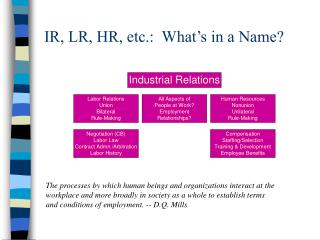 IR, LR, HR, etc.: What's in a Name?