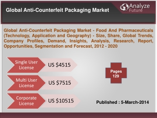 Global Anti-Counterfeit Packaging Market