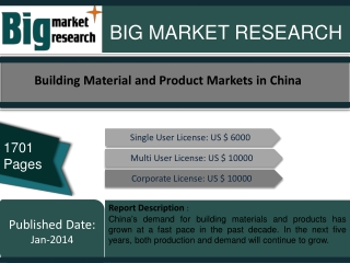 Building Material and Product Markets in China