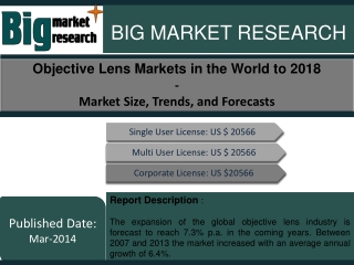 Objective Lens Markets in the World to 2018