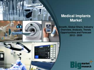 Medical Implants Market