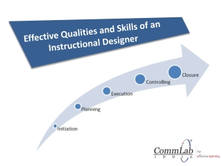Effective Qualities and Skills of an Instructional Designer