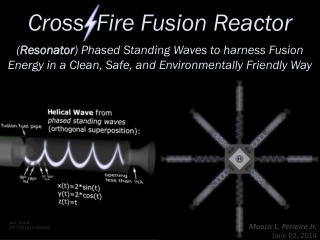 Multiphase Nuclear Fusion Reactor - Safe Atomic Energy