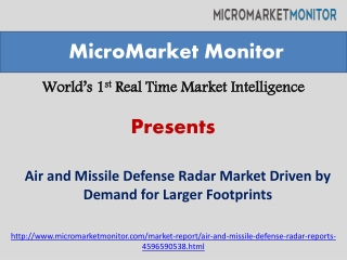 Air and Missile Defense Radar Market by 2020
