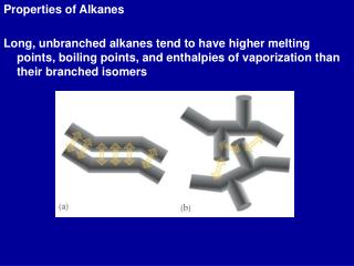 Properties of Alkanes Long, unbranched alkanes tend to have higher melting points, boiling points, and enthalpies of vap