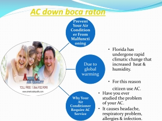 AC down boca raton Service From America Air Quality.