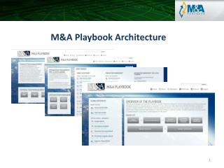 M&A Playbook Architecture