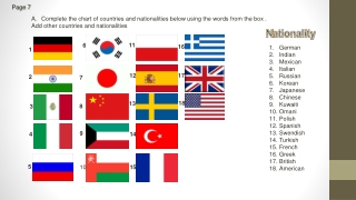Complete  the  chart of  countries  and  nationalities below using the words from the  box .  Add other countries  and