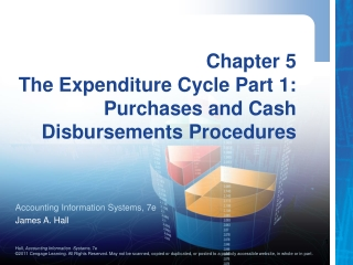 Chapter 5 The Expenditure Cycle Part 1: Purchases and Cash Disbursements Procedures