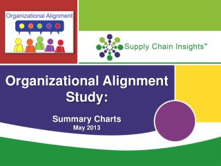 Organizational Alignment Study: Summary  Charts May 2013