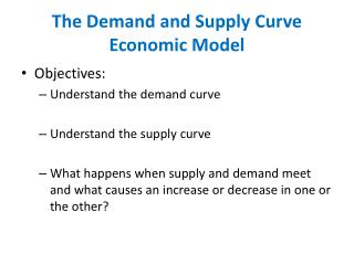 The Demand and Supply Curve Economic Model