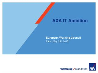 AXA  IT Ambition
