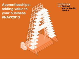 Apprenticeships: adding value to your business #NAW2013