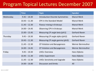 Program  Topical Lectures  December 2007