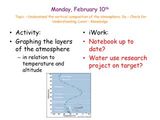 Monday, February 10 th Topic – Understand the vertical composition of the atmosphere; Do – Check for Understanding; Lev