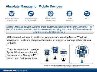 Absolute Manage for Mobile Devices