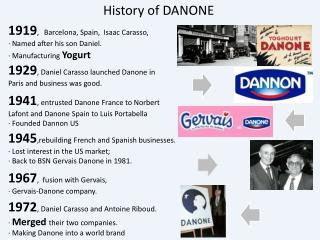 History of DANONE