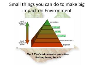 Small things you can do to make big impact on Environment