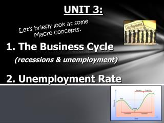 1. The Business Cycle  (recessions & unemployment) 2. Unemployment Rate