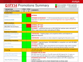 Q1FY14  Promotions Summary