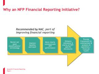 Why an NFP Financial Reporting Initiative?