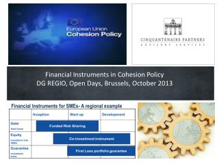 Financial  Instruments in  Cohesion Policy DG REGIO, Open Days, Brussels, October 2013
