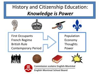 History and Citizenship Education: Knowledge is Power