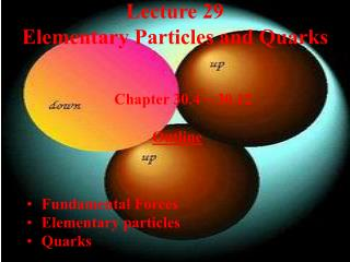 Lecture 29 Elementary Particles and Quarks