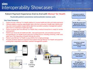 Patient enrolls in Money 2 for Health platform to review healthcare bills and make payments