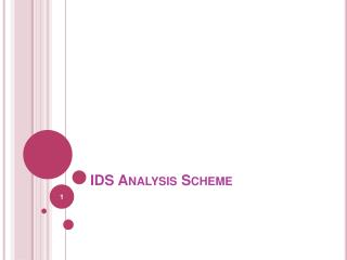 IDS Analysis Scheme