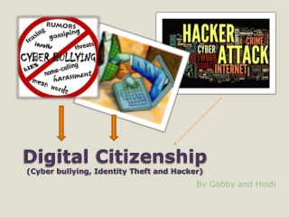 Digital Citizenship (Cyber bullying, Identity Theft and Hacker)