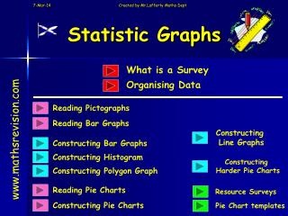 Statistic Graphs