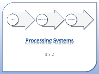 Processing Systems