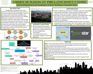 RESEARCH QUESTIONS Do the compaction and vertical development of green buildings in Melbourne, Australia significantly