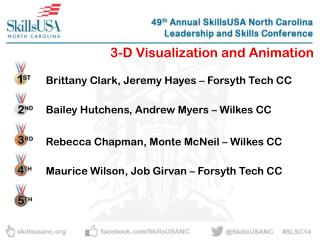 3-D Visualization and Animation