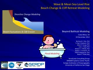 Wave & Mean Sea Level Rise Beach Change & Cliff Retreat Modeling
