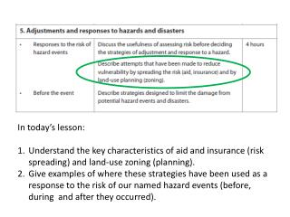 In today's lesson:  Understand the key characteristics of aid and insurance (risk spreading) and land-use zoning (planni