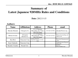 Summary of  Latest Japanese 920MHz Rules and Conditions