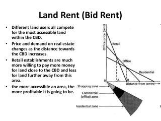 Land Rent (Bid Rent)
