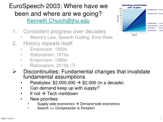 EuroSpeech-2003: Where have we been and where are we going? Kenneth.Church@jhu.edu