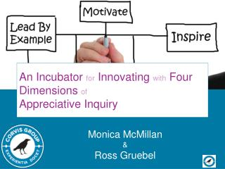 An Incubator  for  Innovating  with  Four Dimensions  of Appreciative Inquiry