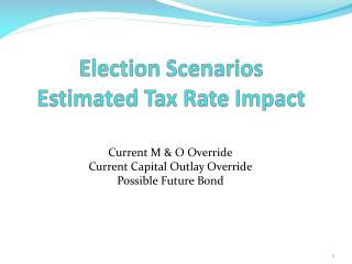 Election Scenarios Estimated Tax Rate Impact