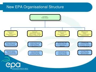 New EPA Organisational Structure