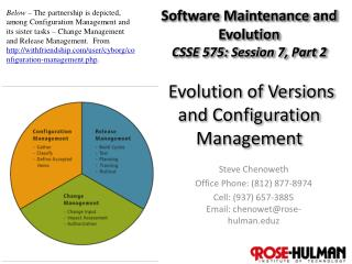 Software Maintenance and Evolution CSSE 575: Session  7,  Part  2 Evolution of Versions and Configuration Management