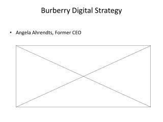 Burberry Digital Strategy